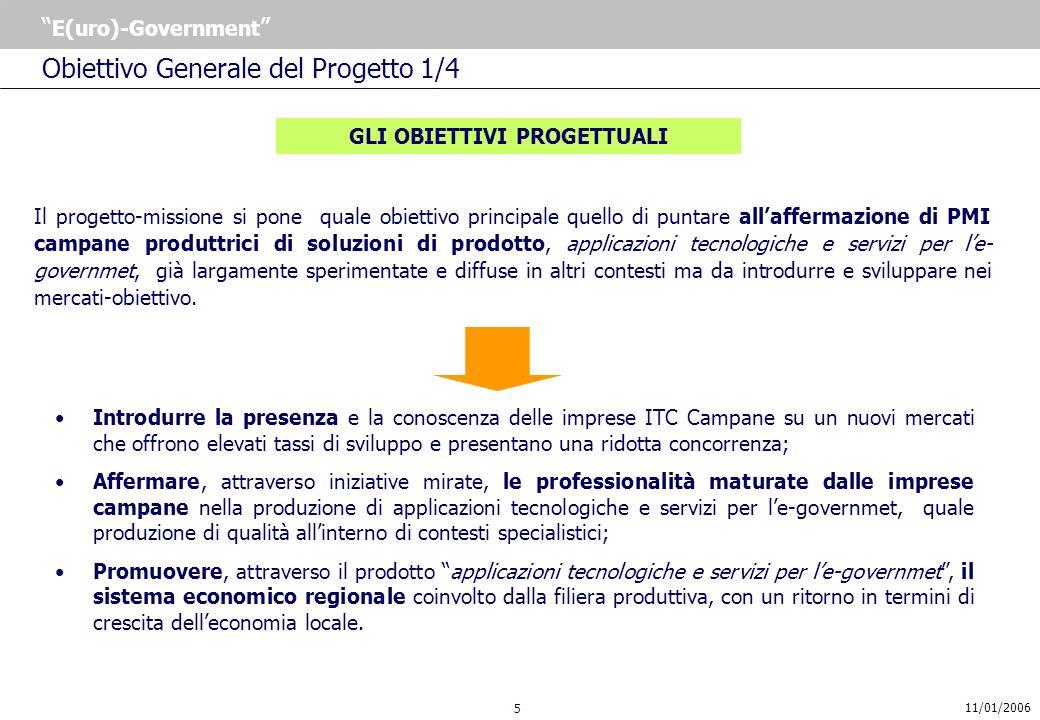 5 E(uro)-Government 11/01/2006 Obiettivo Generale del Progetto 1/4 GLI OBIETTIVI PROGETTUALI Il progetto-missione si pone quale obiettivo principale quello di puntare allaffermazione di PMI campane produttrici di soluzioni di prodotto, applicazioni tecnologiche e servizi per le- governmet, già largamente sperimentate e diffuse in altri contesti ma da introdurre e sviluppare nei mercati-obiettivo.