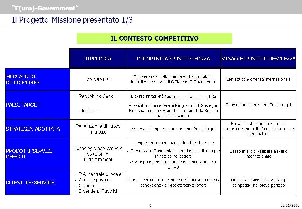 9 E(uro)-Government 11/01/2006 Il Progetto-Missione presentato 1/3 IL CONTESTO COMPETITIVO
