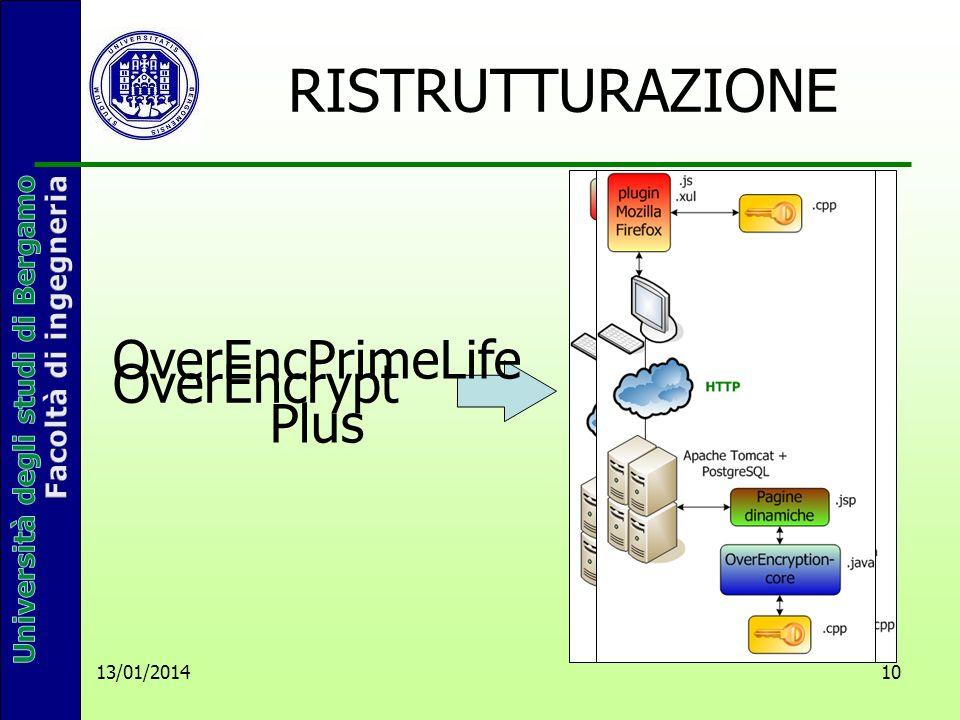 13/01/2014 10 RISTRUTTURAZIONE OverEncPrimeLife Plus OverEncrypt