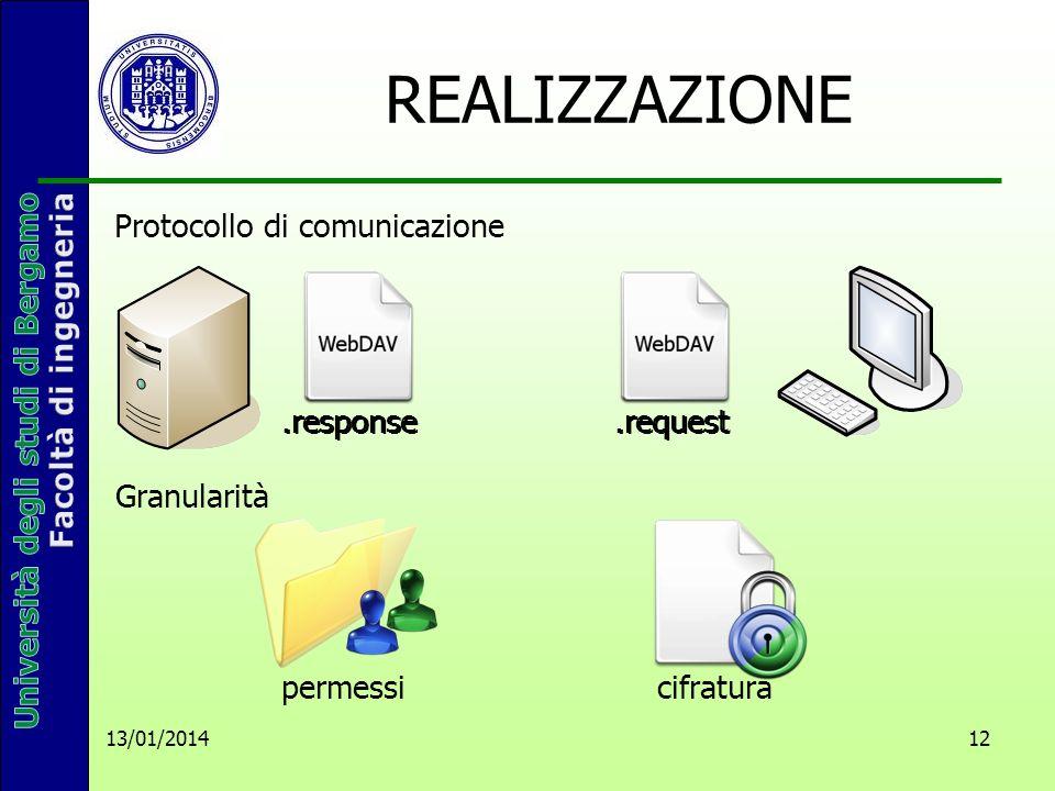 REALIZZAZIONE 13/01/2014 12 Granularità permessicifratura Protocollo di comunicazione.request.response.request.response