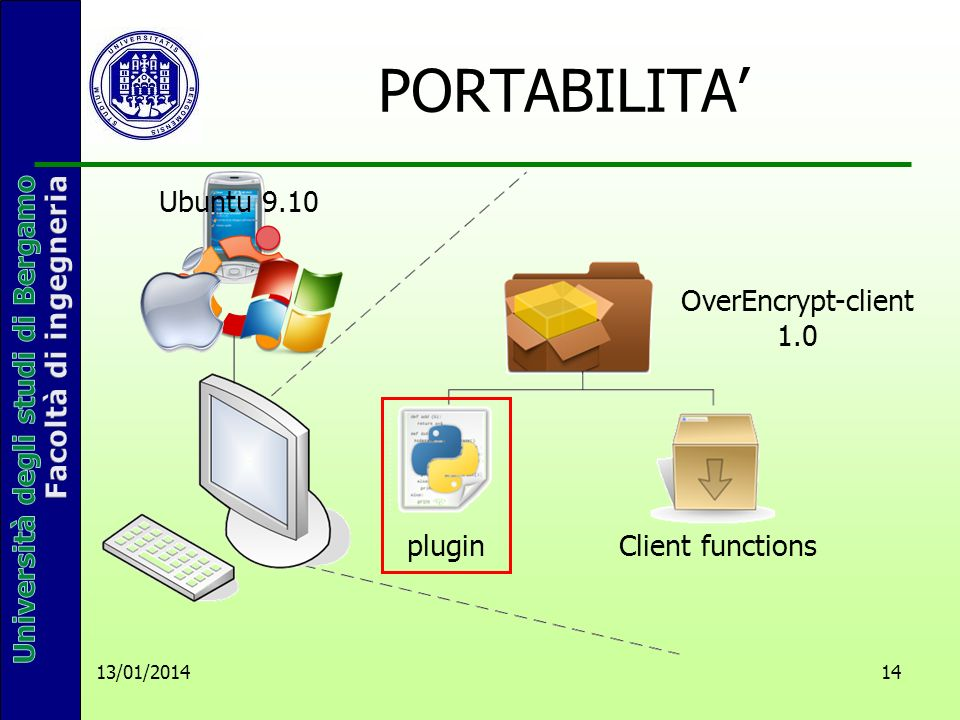 13/01/2014 14 PORTABILITA OverEncrypt-client 1.0 pluginClient functions Ubuntu 9.10