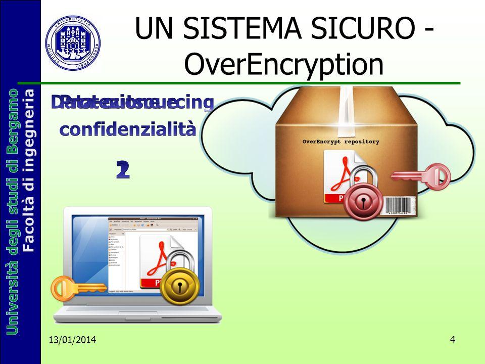 UN SISTEMA SICURO - OverEncryption 13/01/2014 4
