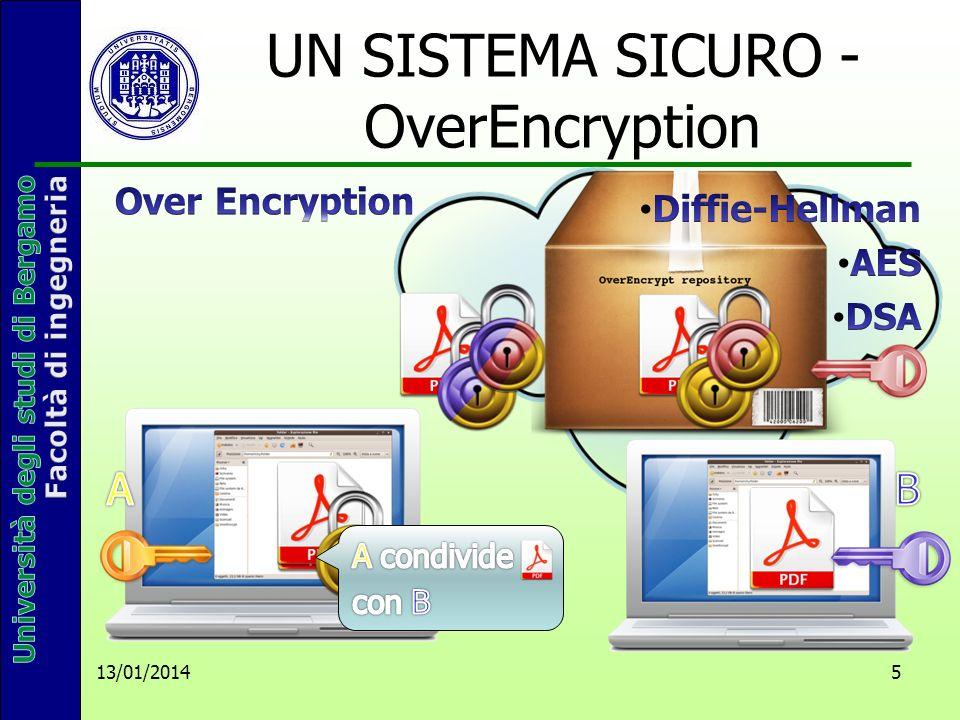 UN SISTEMA SICURO - OverEncryption 13/01/2014 5
