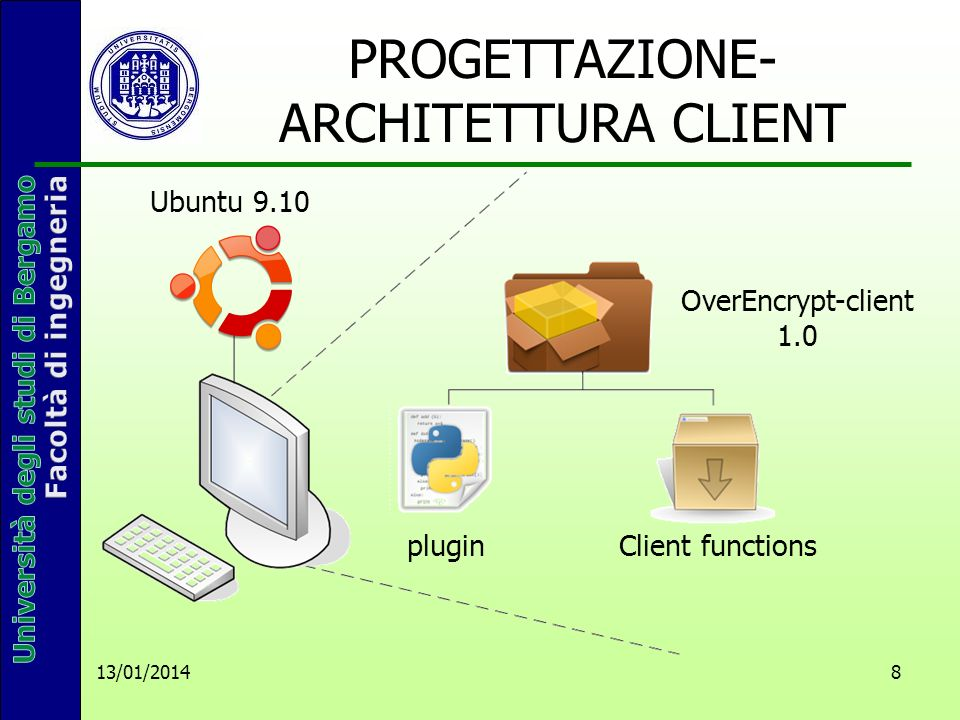 13/01/2014 8 PROGETTAZIONE- ARCHITETTURA CLIENT OverEncrypt-client 1.0 Client functionsplugin Ubuntu 9.10