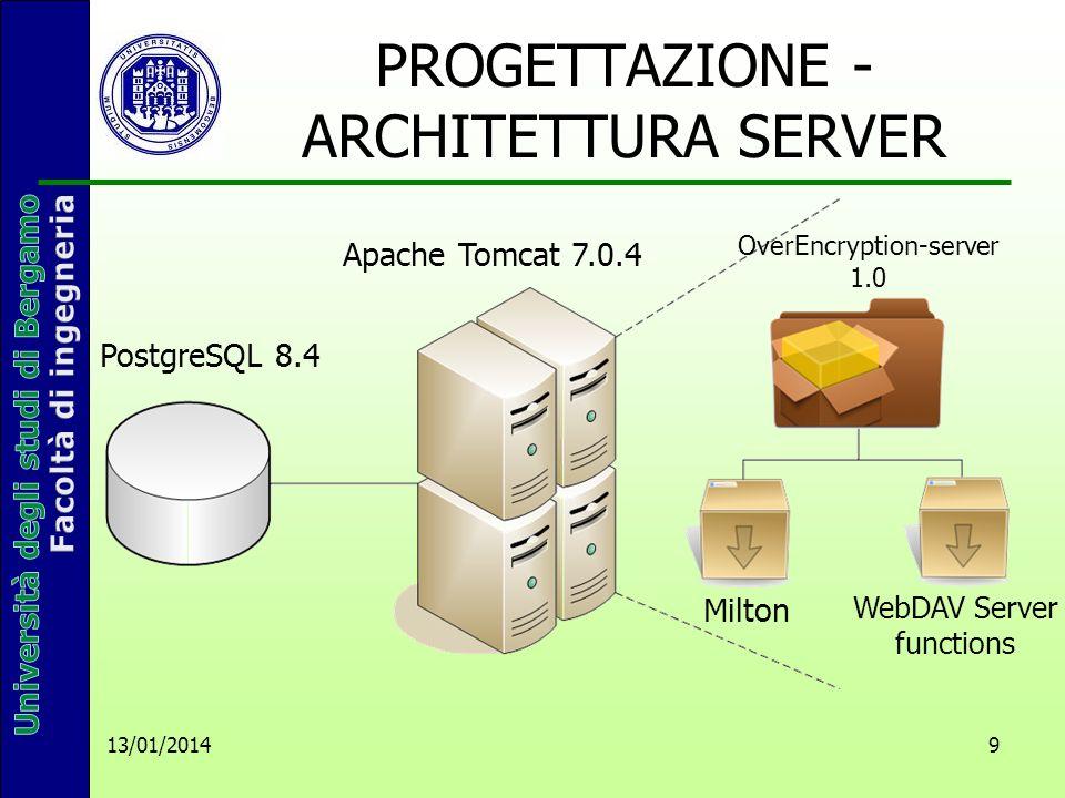 13/01/2014 9 PROGETTAZIONE - ARCHITETTURA SERVER PostgreSQL 8.4 Apache Tomcat 7.0.4 OverEncryption-server 1.0 Milton WebDAV Server functions