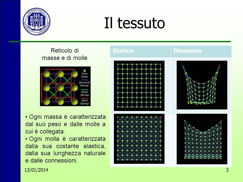 Il tessuto 13/01/20143 Reticolo di masse e di molle StaticoDinamico Ogni massa è caratterizzata dal suo peso e dalle molle a cui è collegata.