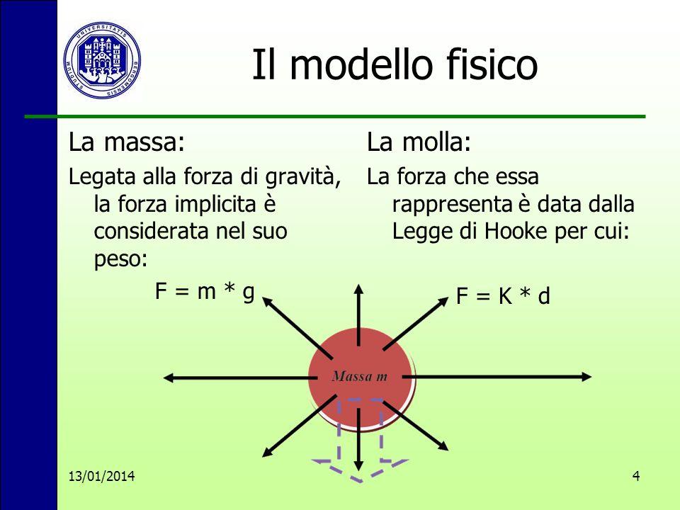 Il modello fisico La massa: Legata alla forza di gravità, la forza implicita è considerata nel suo peso: F = m * g La molla: La forza che essa rappresenta è data dalla Legge di Hooke per cui: F = K * d 13/01/20144