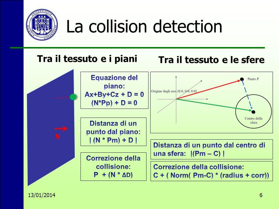 La collision detection Tra il tessuto e i piani Tra il tessuto e le sfere 13/01/20146 N