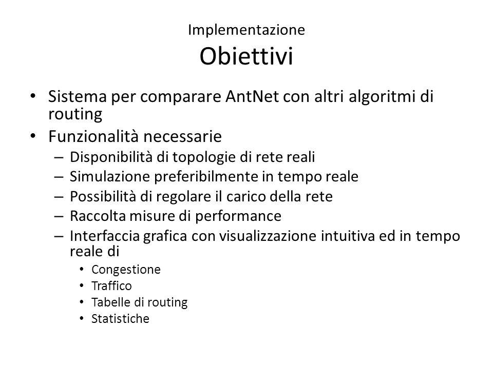 Implementazione Obiettivi Sistema per comparare AntNet con altri algoritmi di routing Funzionalità necessarie – Disponibilità di topologie di rete rea