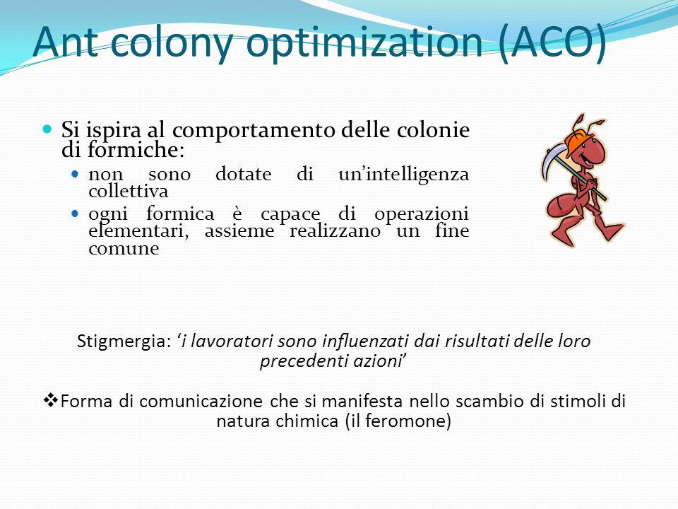 Ant colony optimization (ACO) Si ispira al comportamento delle colonie di formiche: non sono dotate di unintelligenza collettiva ogni formica è capace