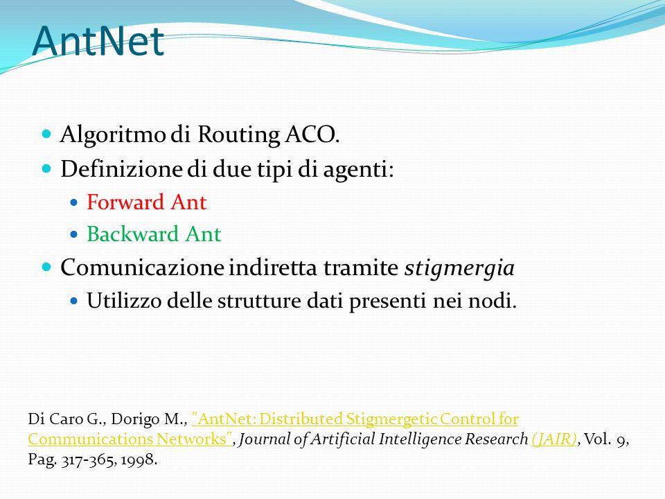 AntNet Algoritmo di Routing ACO. Definizione di due tipi di agenti: Forward Ant Backward Ant Comunicazione indiretta tramite stigmergia Utilizzo delle