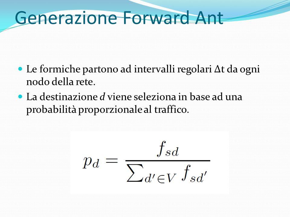 Generazione Forward Ant Le formiche partono ad intervalli regolari Δt da ogni nodo della rete. La destinazione d viene seleziona in base ad una probab