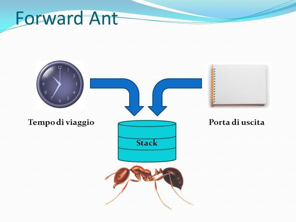 Forward Ant Tempo di viaggioPorta di uscita Stack