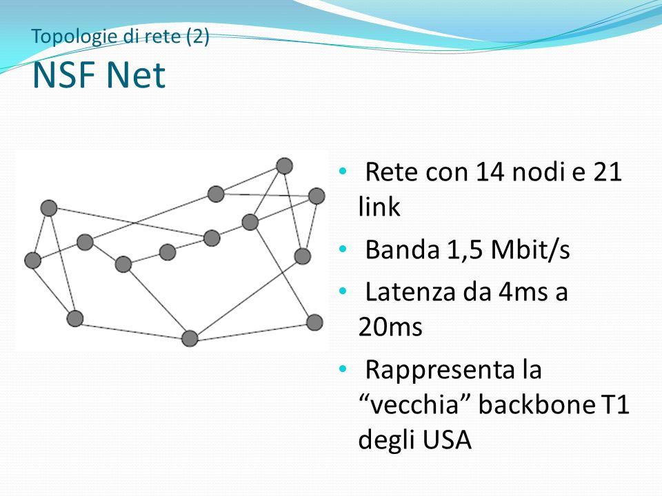 Topologie di rete (2) NSF Net Rete con 14 nodi e 21 link Banda 1,5 Mbit/s Latenza da 4ms a 20ms Rappresenta la vecchia backbone T1 degli USA