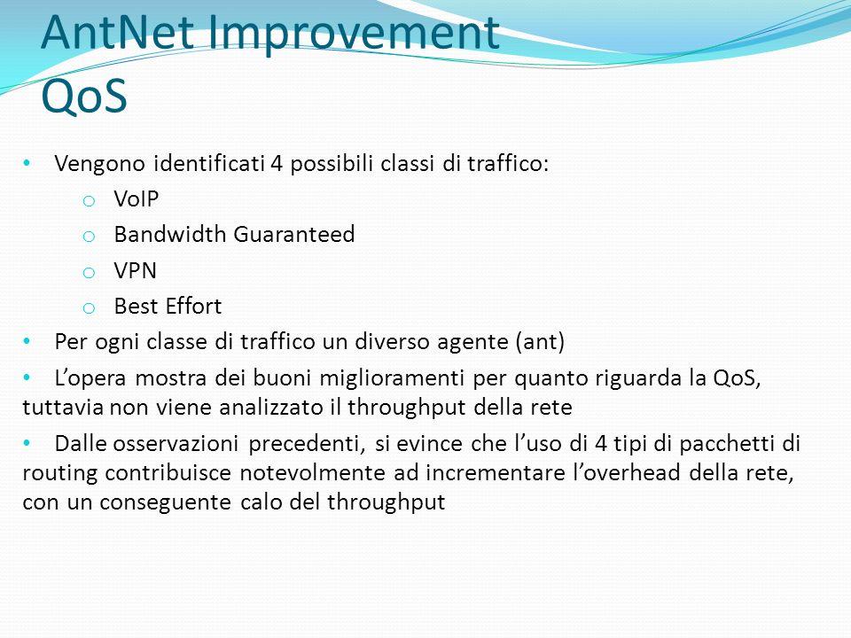 AntNet Improvement QoS Vengono identificati 4 possibili classi di traffico: o VoIP o Bandwidth Guaranteed o VPN o Best Effort Per ogni classe di traff