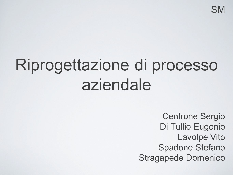 SM Riprogettazione di processo aziendale Centrone Sergio Di Tullio Eugenio Lavolpe Vito Spadone Stefano Stragapede Domenico