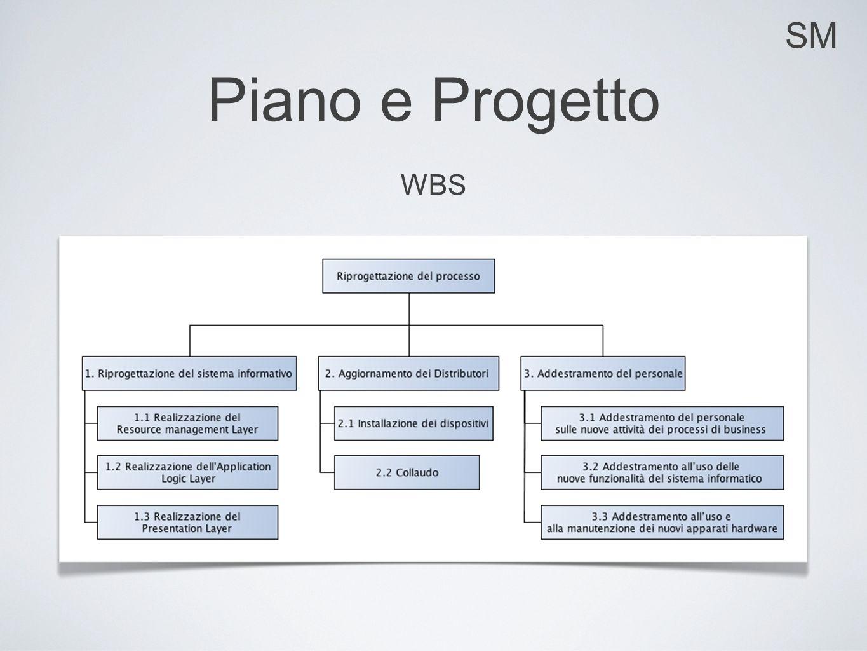 SM Piano e Progetto WBS