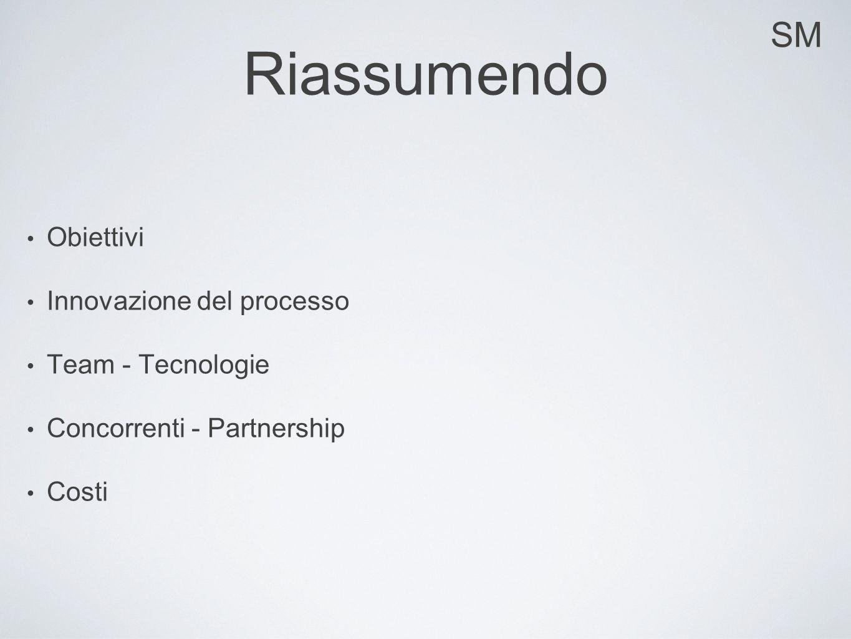 SM Riassumendo Obiettivi Innovazione del processo Team - Tecnologie Concorrenti - Partnership Costi