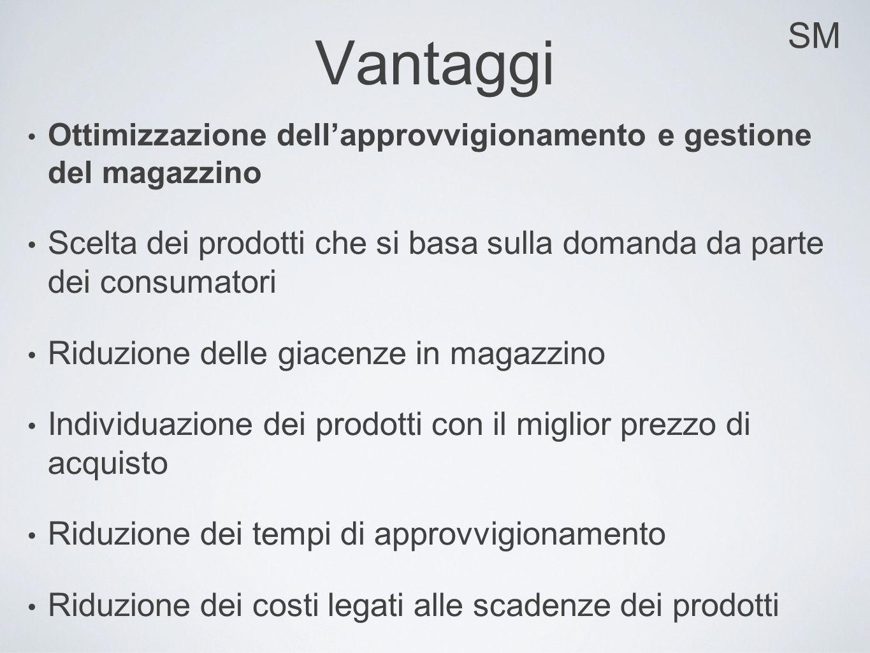 SM Vantaggi Ottimizzazione dellapprovvigionamento e gestione del magazzino Scelta dei prodotti che si basa sulla domanda da parte dei consumatori Ridu