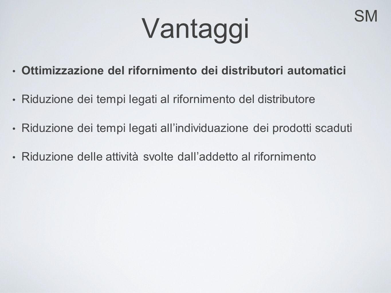 SM Vantaggi Ottimizzazione del rifornimento dei distributori automatici Riduzione dei tempi legati al rifornimento del distributore Riduzione dei temp