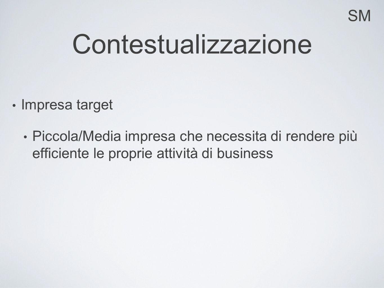 SM Contestualizzazione Impresa target Piccola/Media impresa che necessita di rendere più efficiente le proprie attività di business