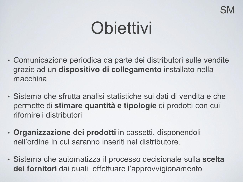 SM Obiettivi Comunicazione periodica da parte dei distributori sulle vendite grazie ad un dispositivo di collegamento installato nella macchina Sistem