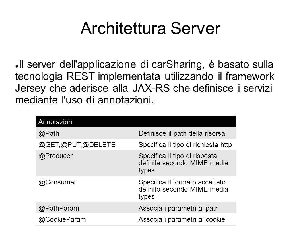 Architettura Server Il server dell'applicazione di carSharing, è basato sulla tecnologia REST implementata utilizzando il framework Jersey che aderisc