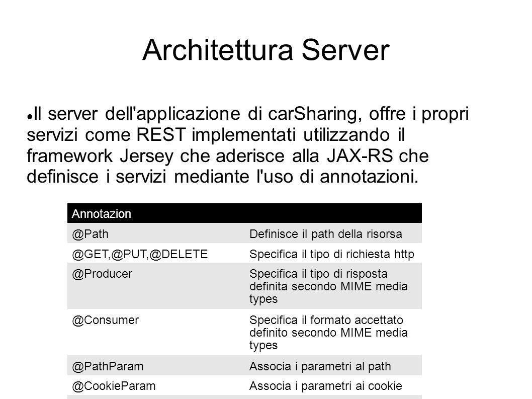Architettura Server Il server dell'applicazione di carSharing, offre i propri servizi come REST implementati utilizzando il framework Jersey che aderi