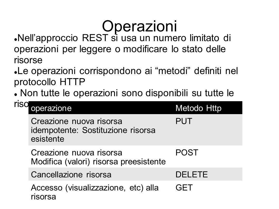Operazioni Nellapproccio REST si usa un numero limitato di operazioni per leggere o modificare lo stato delle risorse Le operazioni corrispondono ai m