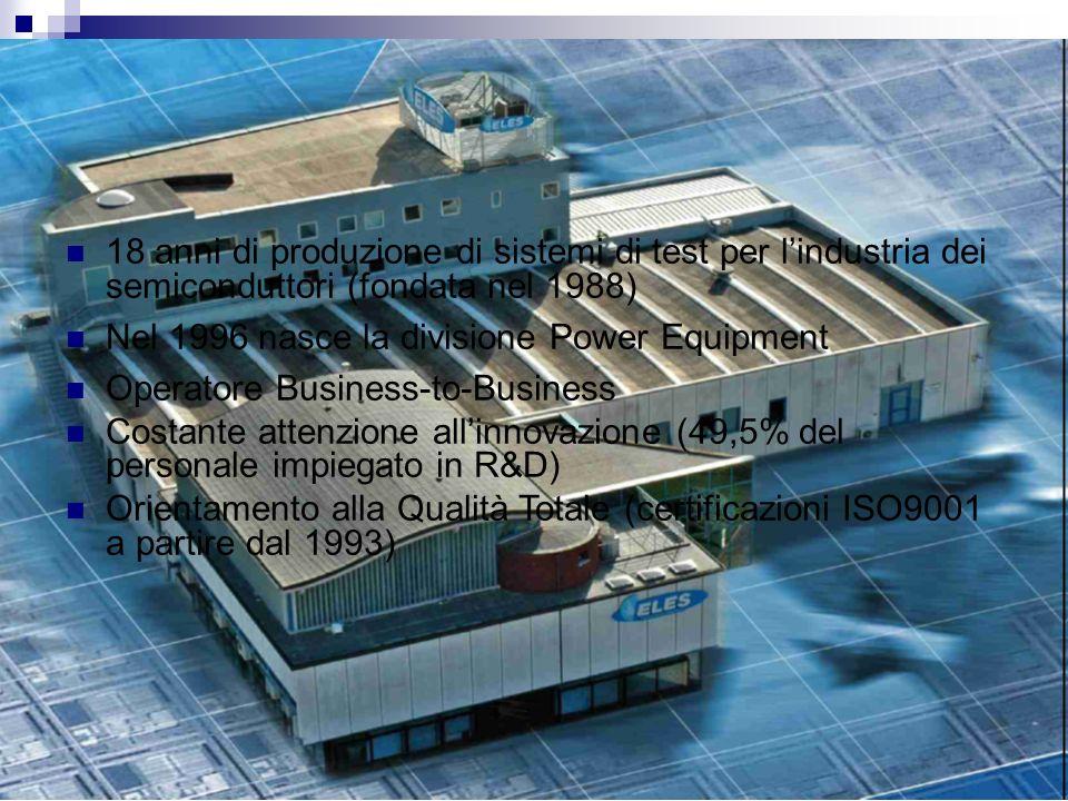 Eles Semiconductor Equipment 18 anni di produzione di sistemi di test per lindustria dei semiconduttori (fondata nel 1988) Nel 1996 nasce la divisione