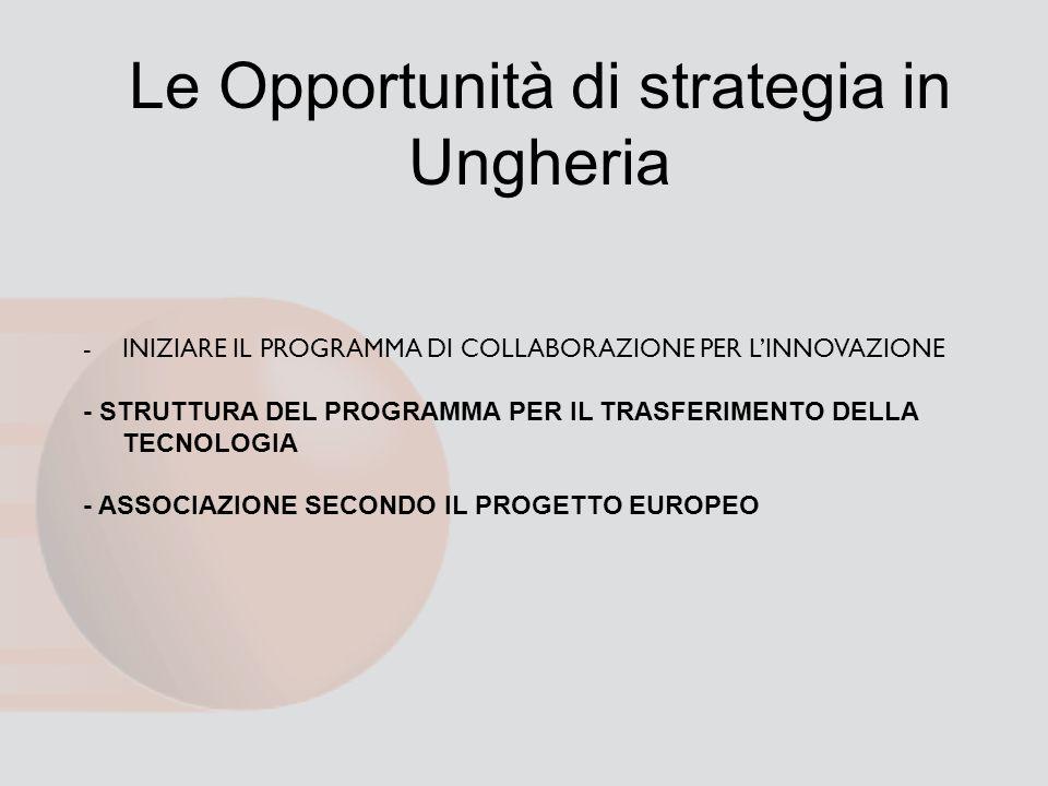 Le Opportunità di strategia in Ungheria -INIZIARE IL PROGRAMMA DI COLLABORAZIONE PER LINNOVAZIONE - STRUTTURA DEL PROGRAMMA PER IL TRASFERIMENTO DELLA