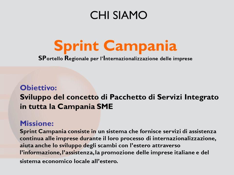Sprint Campania SP ortello R egionale per l I nternazionalizzazione delle imprese CHI SIAMO Missione: Sprint Campania consiste in un sistema che forni