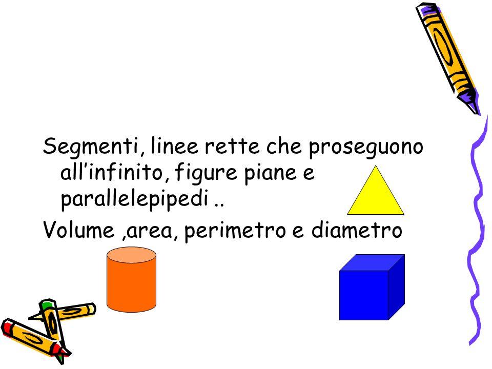Segmenti, linee rette che proseguono allinfinito, figure piane e parallelepipedi.. Volume,area, perimetro e diametro