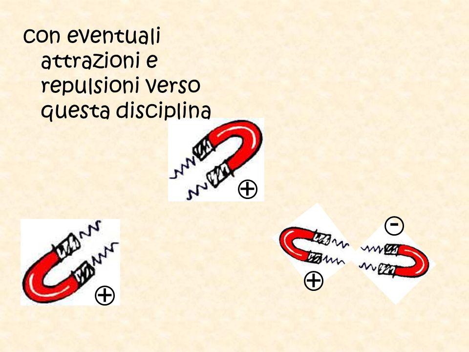 con eventuali attrazioni e repulsioni verso questa disciplina + + + -