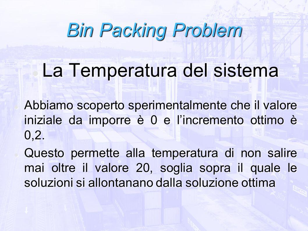 Bin Packing Problem La Temperatura del sistema La Temperatura del sistema Abbiamo scoperto sperimentalmente che il valore iniziale da imporre è 0 e li