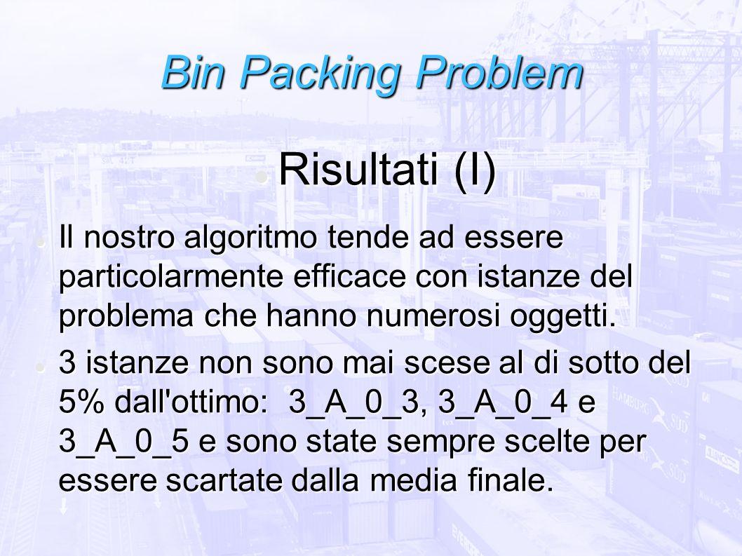 Bin Packing Problem Risultati (I) Risultati (I) Il nostro algoritmo tende ad essere particolarmente efficace con istanze del problema che hanno numero