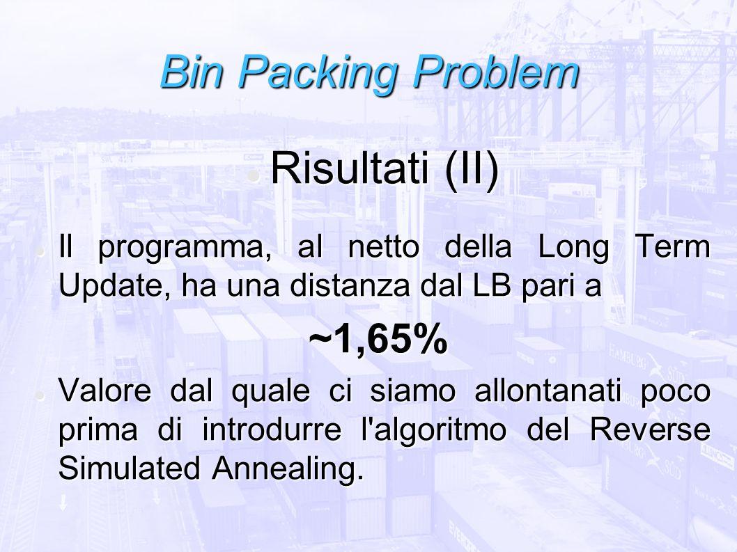 Bin Packing Problem Risultati (II) Risultati (II) Il programma, al netto della Long Term Update, ha una distanza dal LB pari a Il programma, al netto
