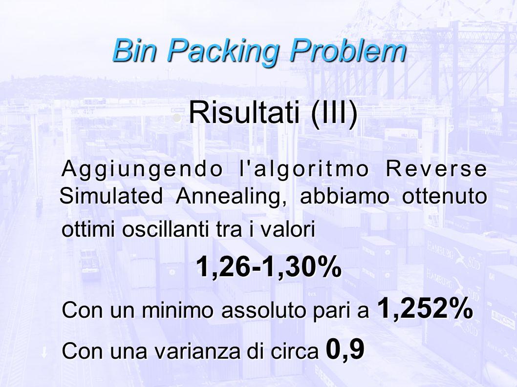 Bin Packing Problem Risultati (III) Risultati (III) Aggiungendo l'algoritmo Reverse Simulated Annealing, abbiamo ottenuto Aggiungendo l'algoritmo Reve