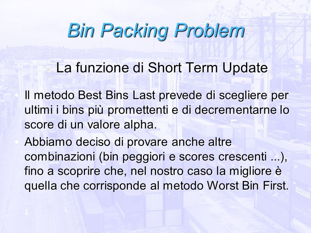 Bin Packing Problem La funzione di Short Term Update La funzione di Short Term Update Il metodo Best Bins Last prevede di scegliere per ultimi i bins