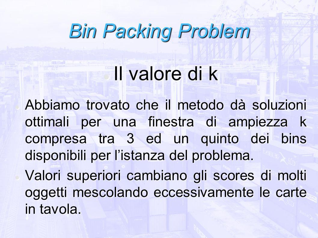 Bin Packing Problem Il valore di k Il valore di k Abbiamo trovato che il metodo dà soluzioni ottimali per una finestra di ampiezza k compresa tra 3 ed