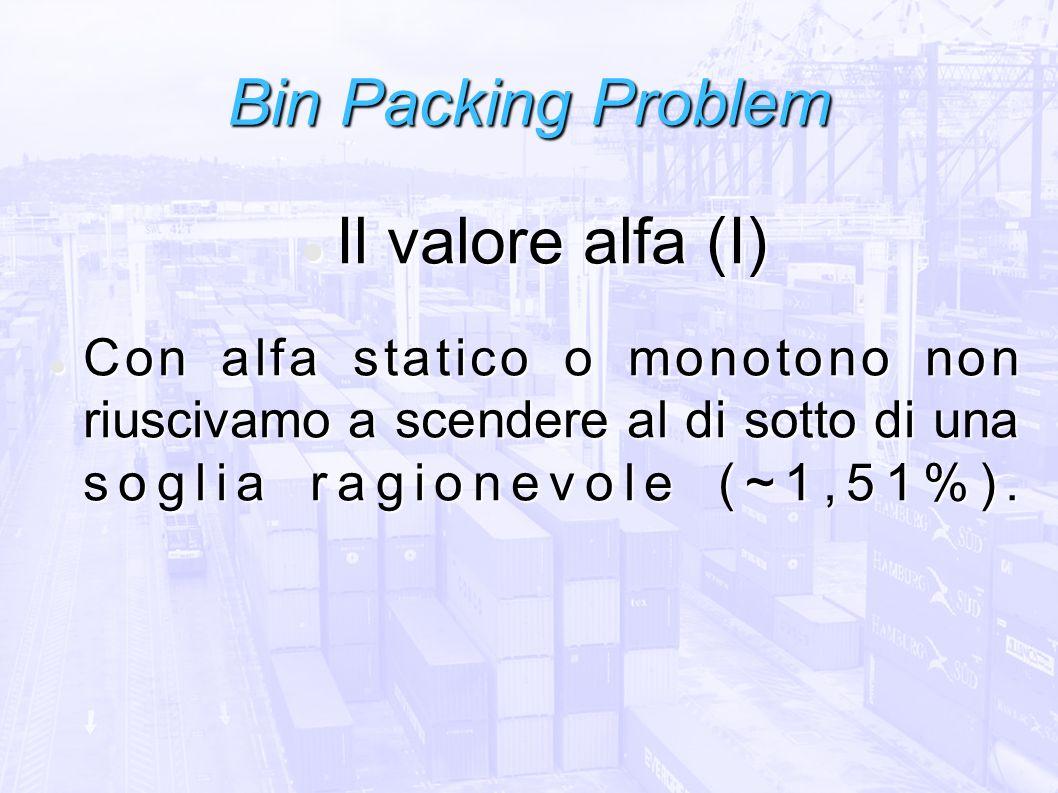 Bin Packing Problem Il valore alfa (I) Il valore alfa (I) Con alfa statico o monotono non riuscivamo a scendere al di sotto di una soglia ragionevole