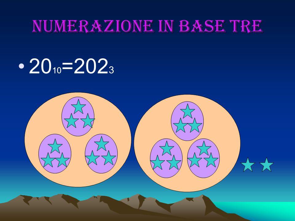 Numerazione in base tre 20 10 =202 3