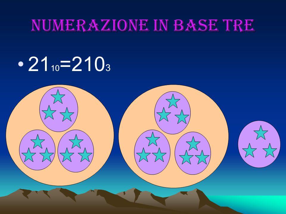 Numerazione in base tre 21 10 =210 3