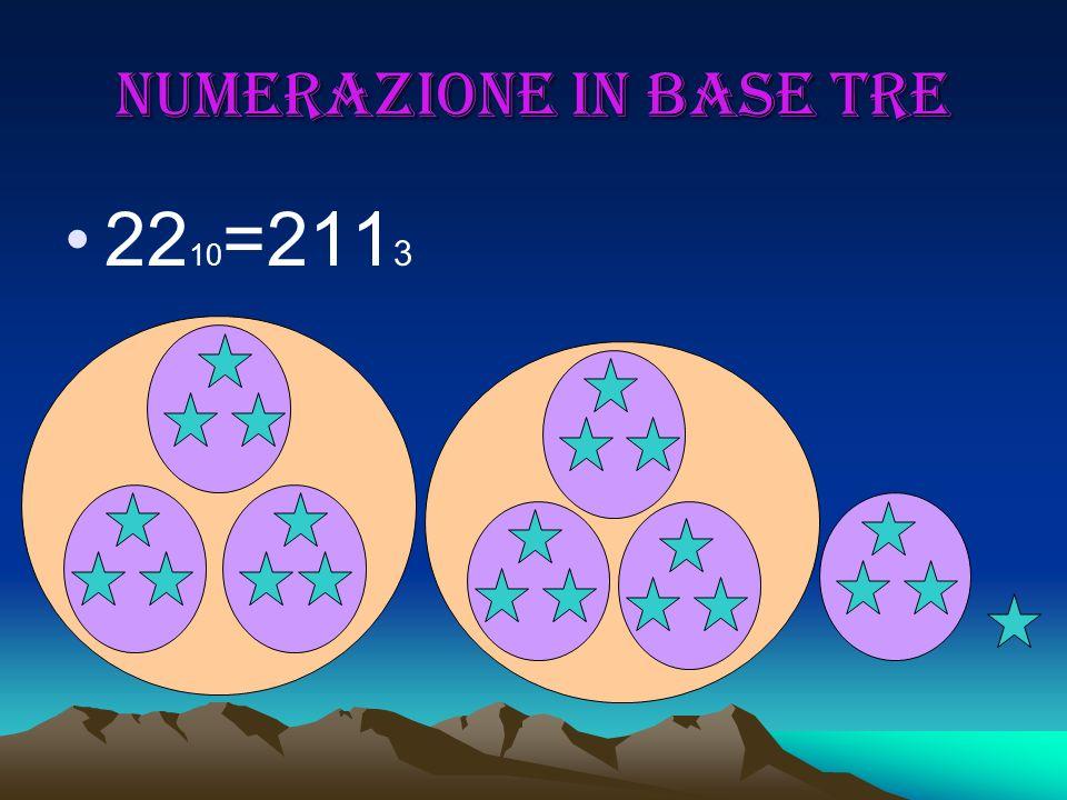 Numerazione in base tre 22 10 =211 3