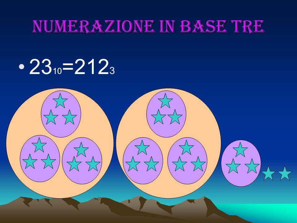 Numerazione in base tre 23 10 =212 3