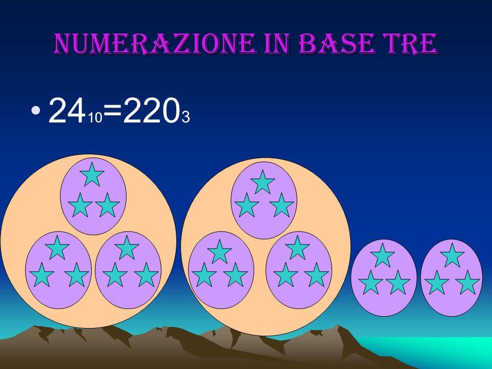 Numerazione in base tre 24 10 =220 3
