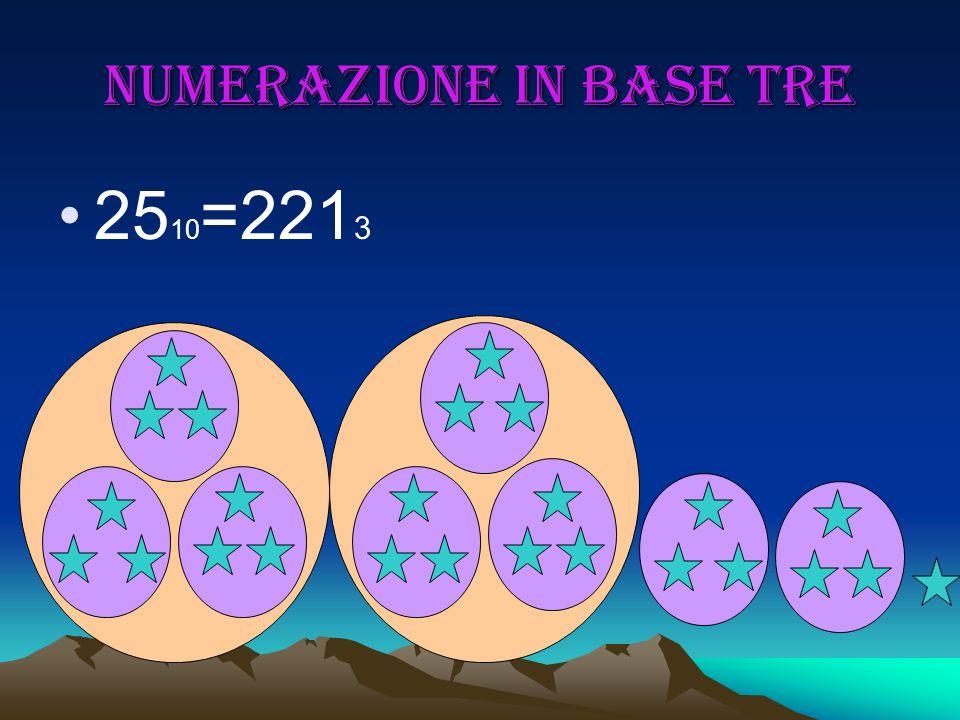 Numerazione in base tre 25 10 =221 3