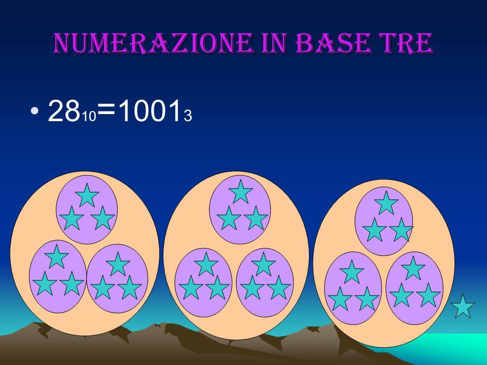 Numerazione in base tre 28 10 = 1001 3
