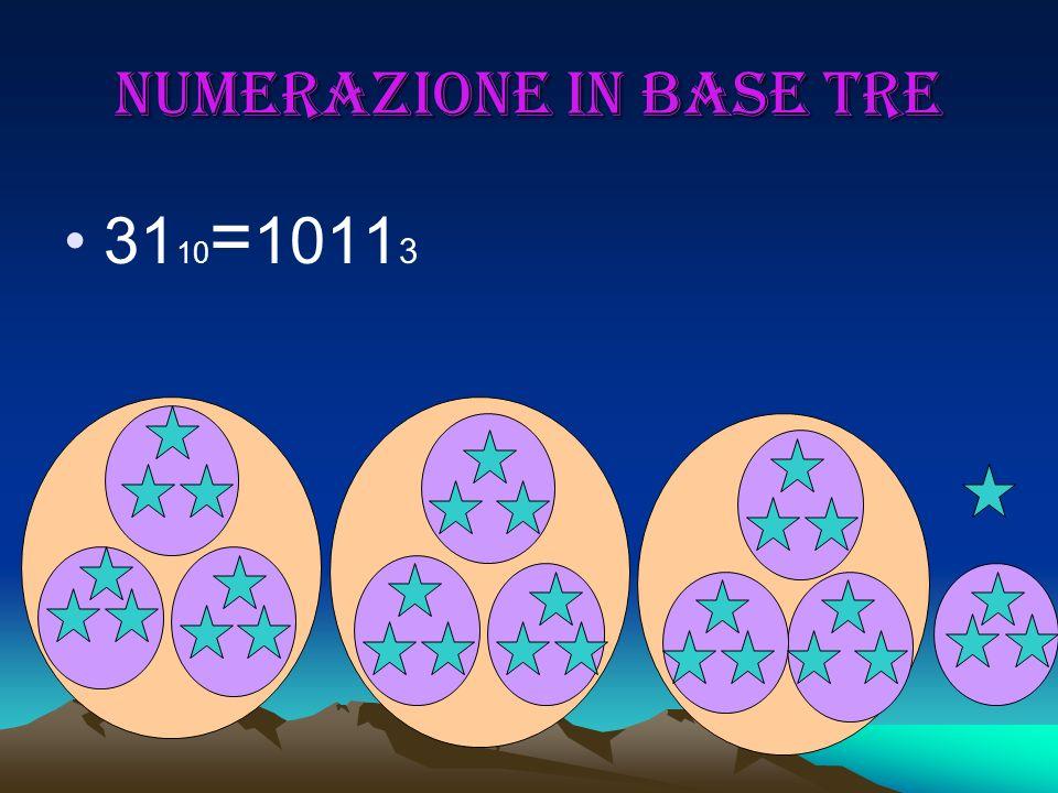 Numerazione in base tre 31 10 = 1011 3