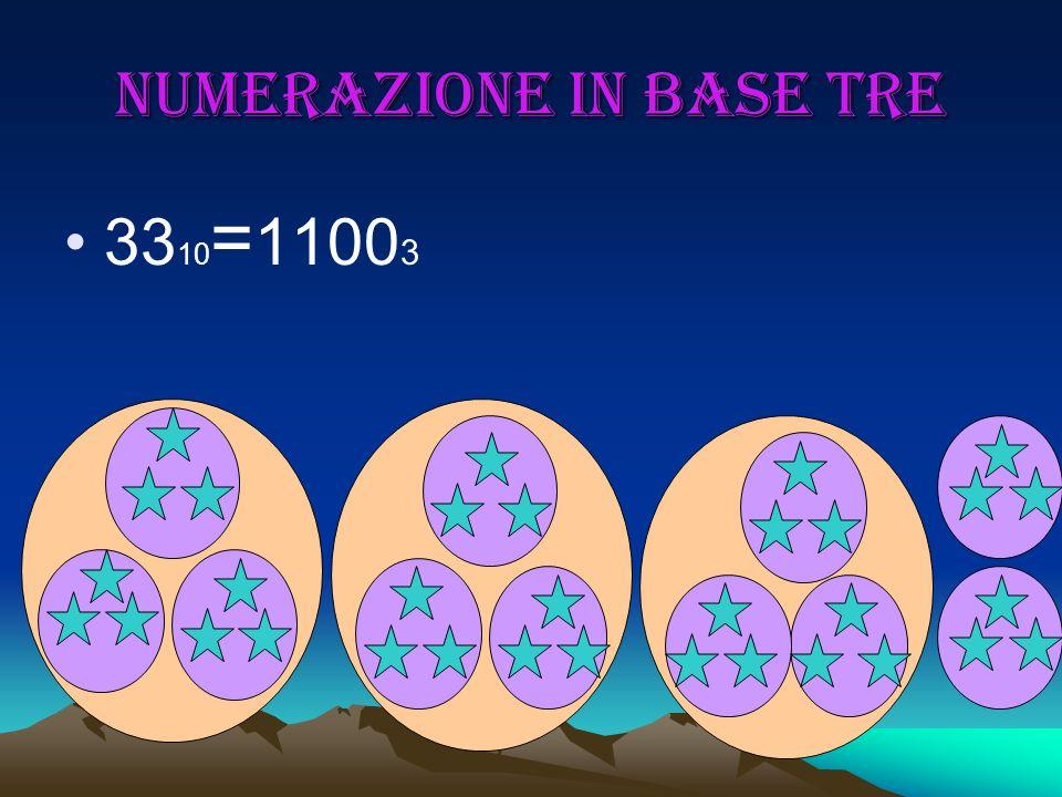 Numerazione in base tre 33 10 = 1100 3